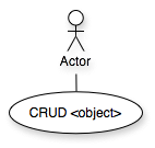 CRUD Pattern in Use Cases