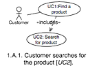 Use-Case Relations - Diagram and Text